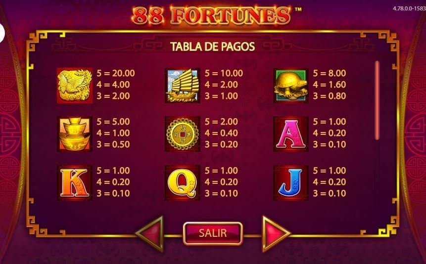 Tabla de pagos de 88 fortunes