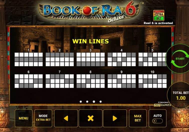 Formas diferentes de realizar combinaciones ganadoras en Book of Ra Deluxe 6