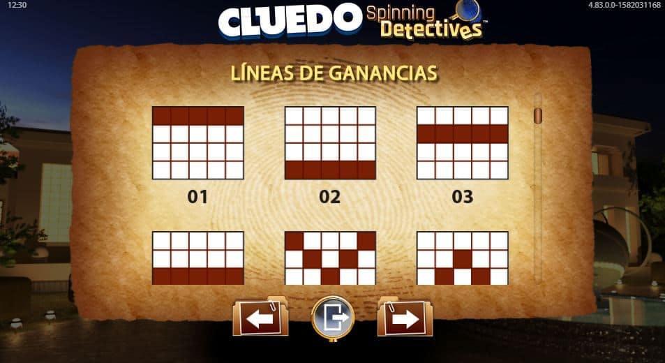 Formas diferentes de realizar combinaciones ganadoras en Cluedo Spinning Detectives