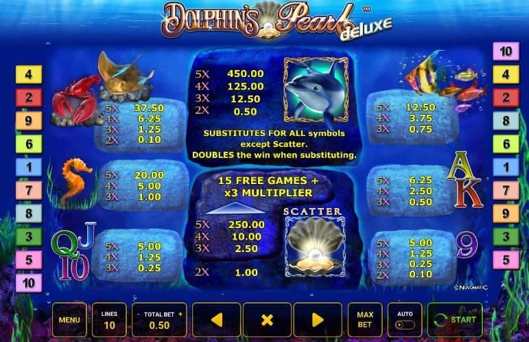 Tabla de pagos de Dolphins Pearl Deluxe