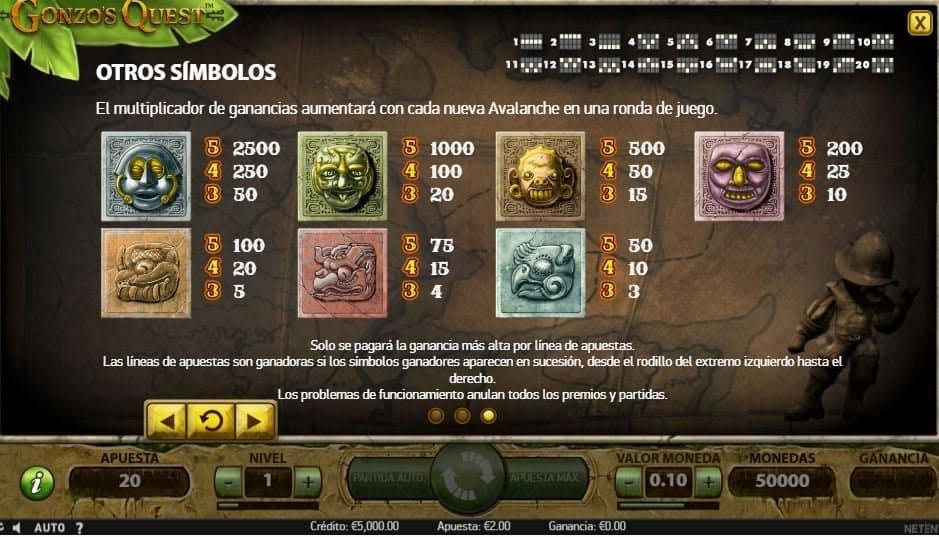 Tabla de pagos de Gonzo's Quest