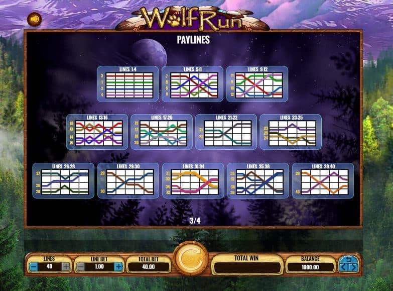 Formas diferentes de realizar combinaciones ganadoras en Wolf run