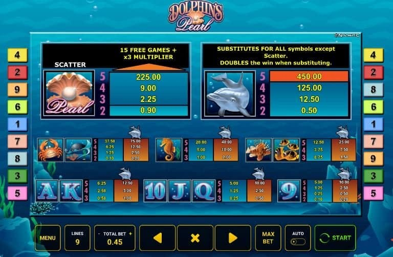 Tabla de pagos de Dolphin Pearl