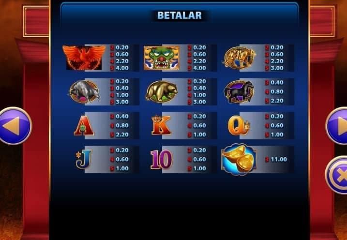Tabla de pagos de Super Red Phoenix