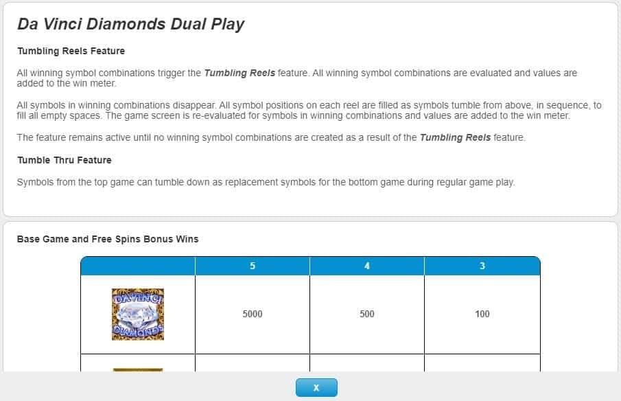 Tabla de pagos de Da Vinci Diamonds Dual Play