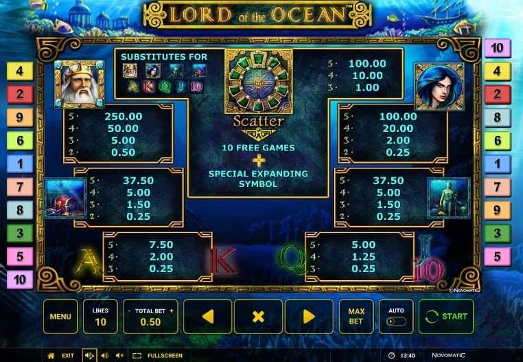 Tabla de pagos de Lord of the Ocean