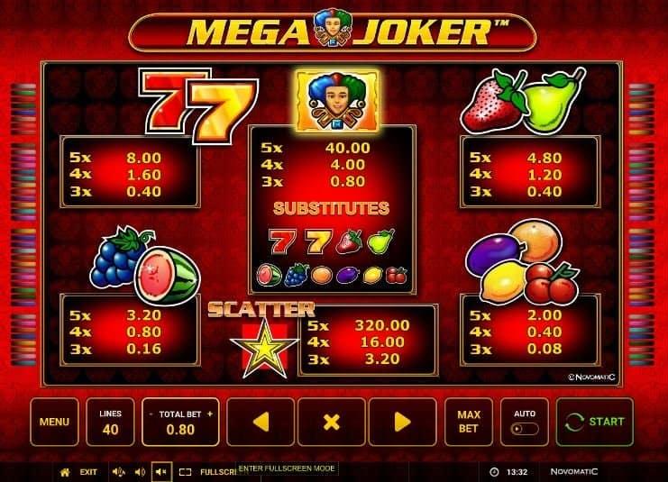 Tabla de pagos de Mega Joker