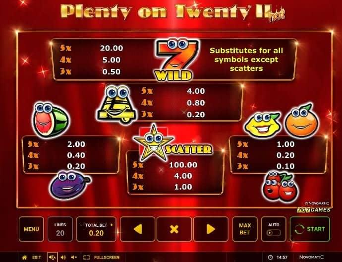 Tabla de pagos de Plenty on Twenty 2