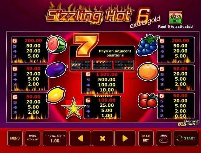 Tabla de pagos de Sizzling Hot 6 Extra Gold