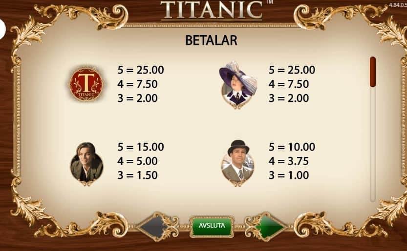 Tabla de pagos de Titanic