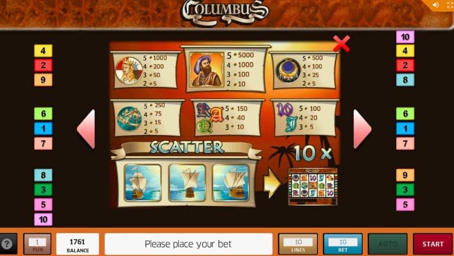 Tabla de pagos de Columbus