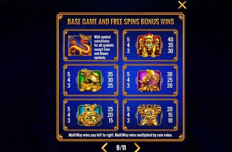 Tabla de pagos de Fortune Coin