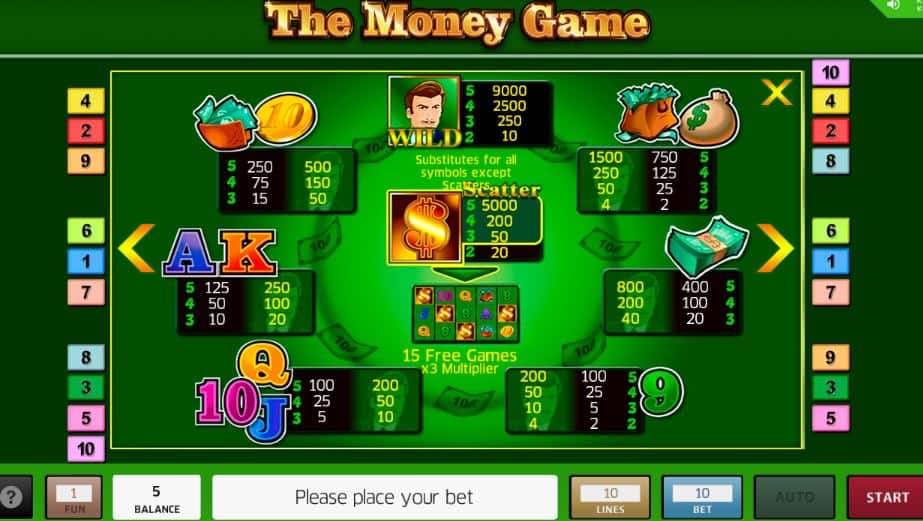 Tabla de pagos de The Money Game