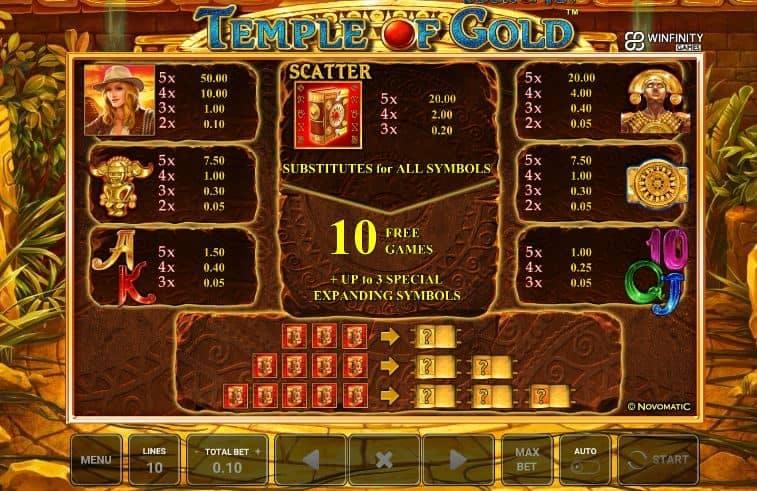 Tabla de pagos de Temple of God