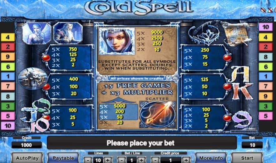 Tabla de pagos de Cold Spell