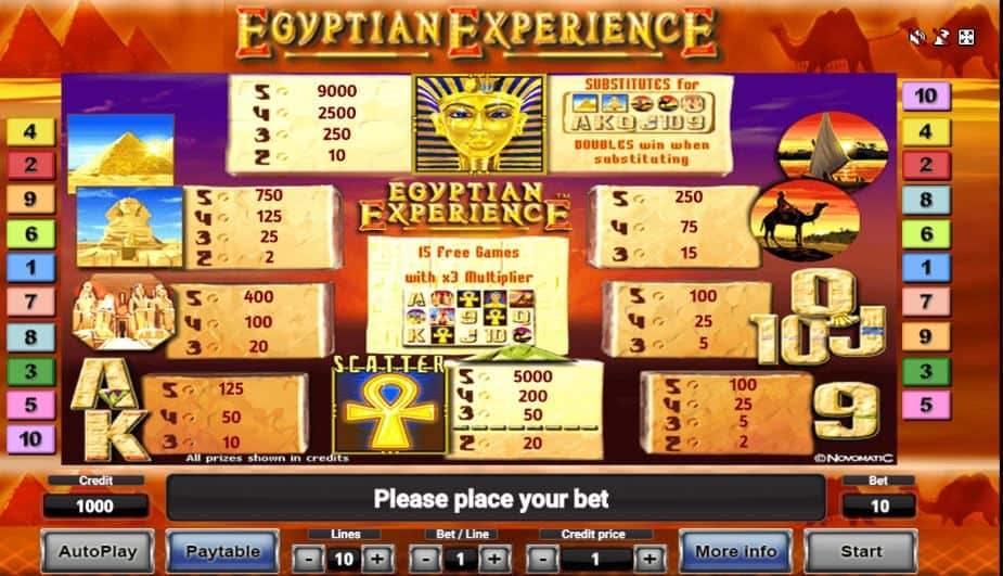 Tabla de pagos de Egyptian Experience