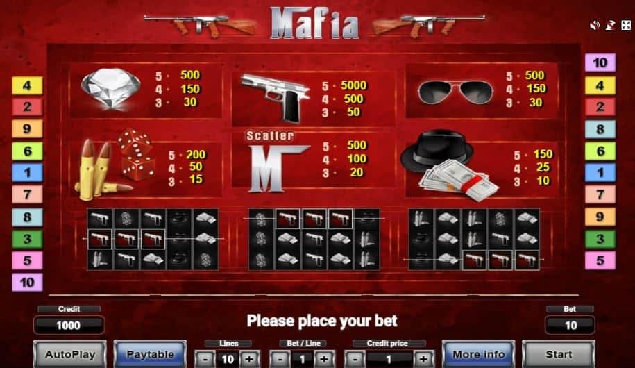 Tabla de pagos de Mafia
