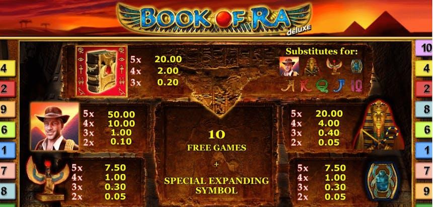 rondas de bonificación tragaperras Book of Ra