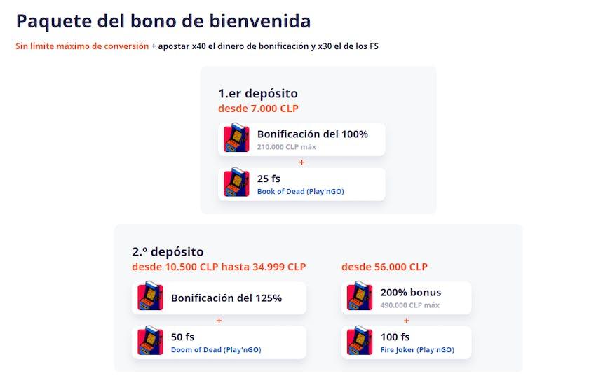 bono e promozione del VulkanVegas Chile
